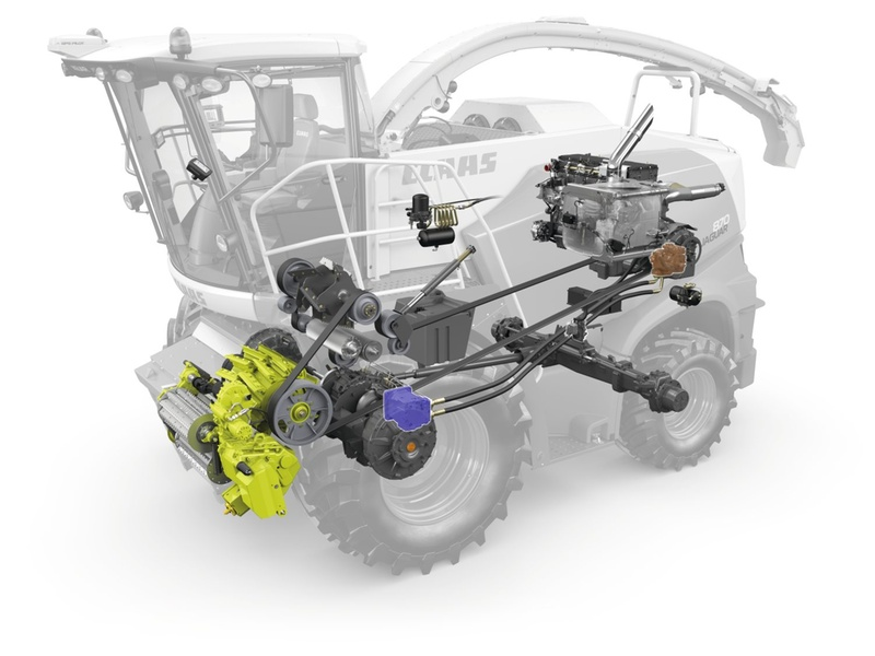 CLAAS Power Systems