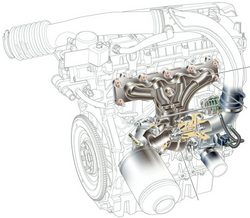 Hyundai inlet and exhaust system parts